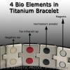 MPS™ TITAN Bricks Titanium & Germanium Magnetic Bracelet